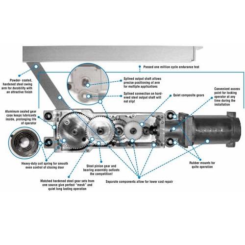 Động cơ (Motor) cửa tự động