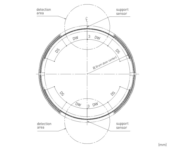 Bản vẽ cửa trượt cong DS75 - DS150