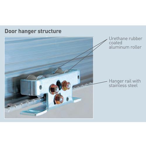 Giá treo (Hangers) cửa tự động
