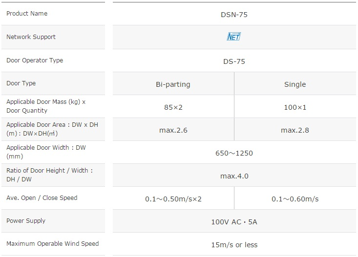 Thông số cửa trượt DS-75